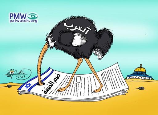 Souveränitätspläne: Palästinenser rufen islamische Welt zu Dschihad gegen Israel auf
